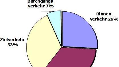 rt-Std_Singen-Verkehrsentw-Hohentwiel-gal_03